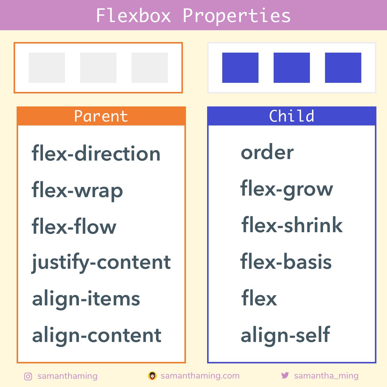 Flexbox Properties