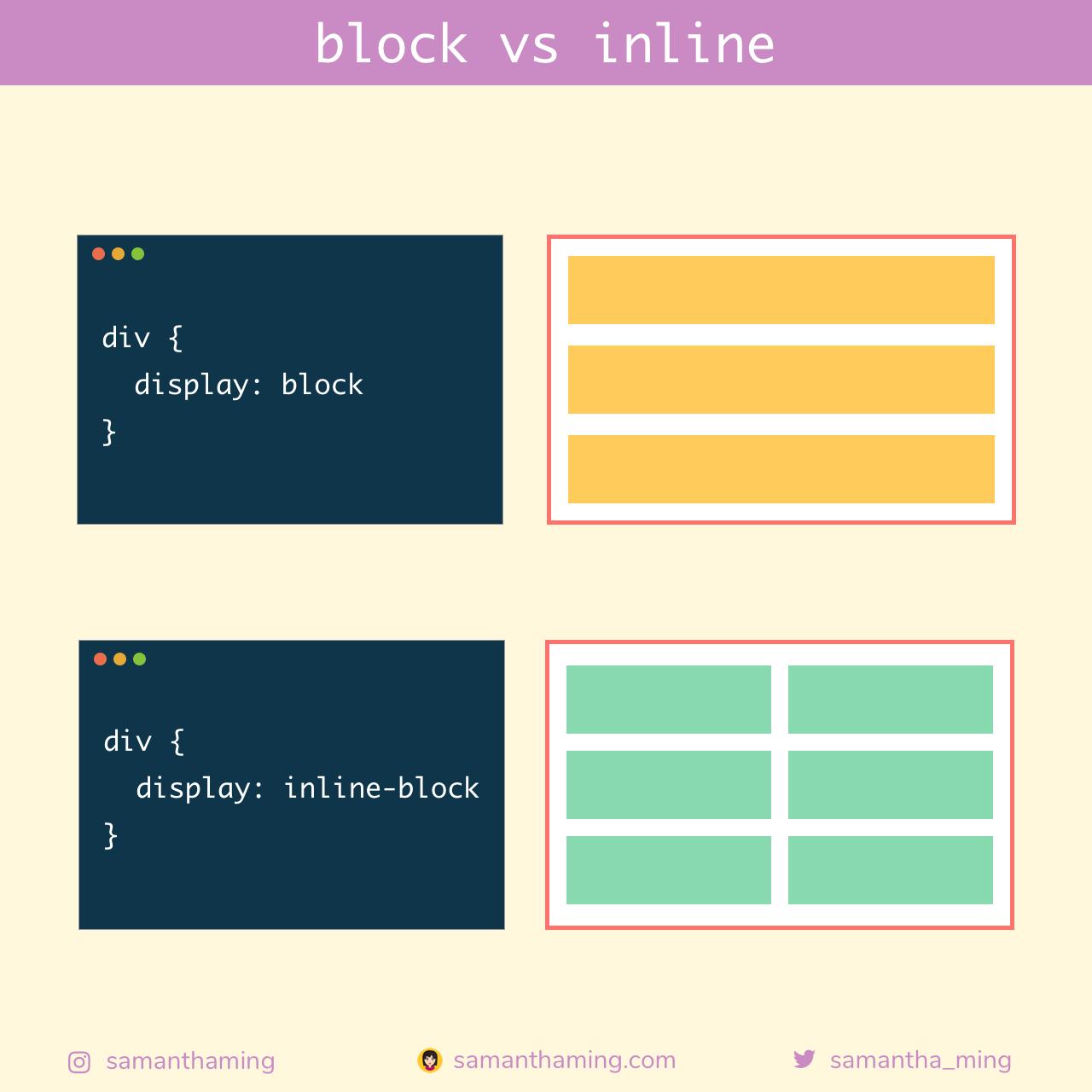 block vs inline