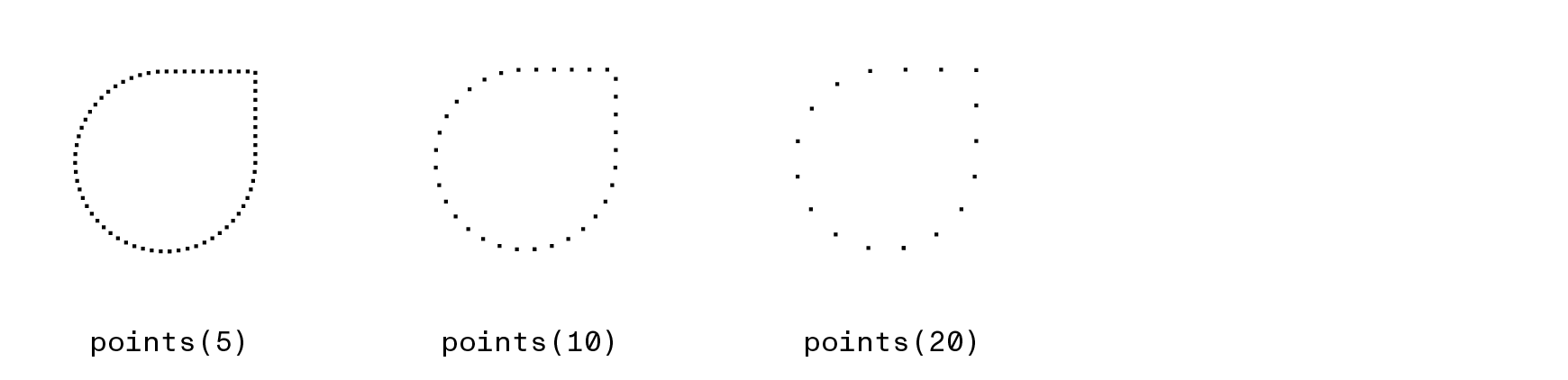 sampling points from a path