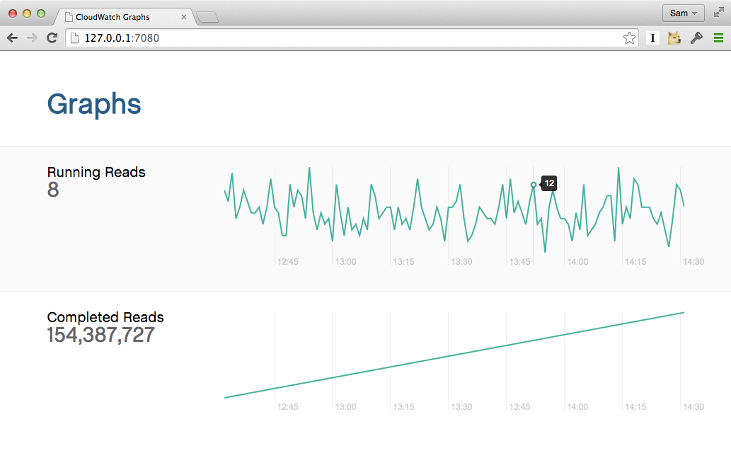 GitHub - samstarling/cloudwatch-graphs: A nice front-end for