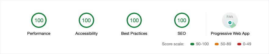 100/100/100/100 Lighthouse scores