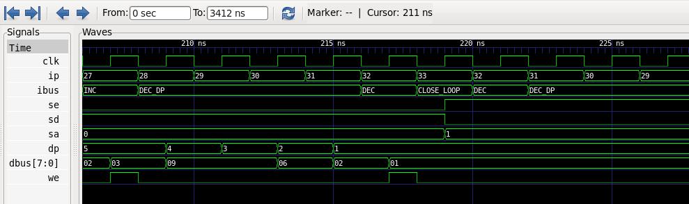 gtkwave sample screenshot