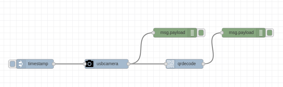 node-red-contrib-qrdecode - Node-RED