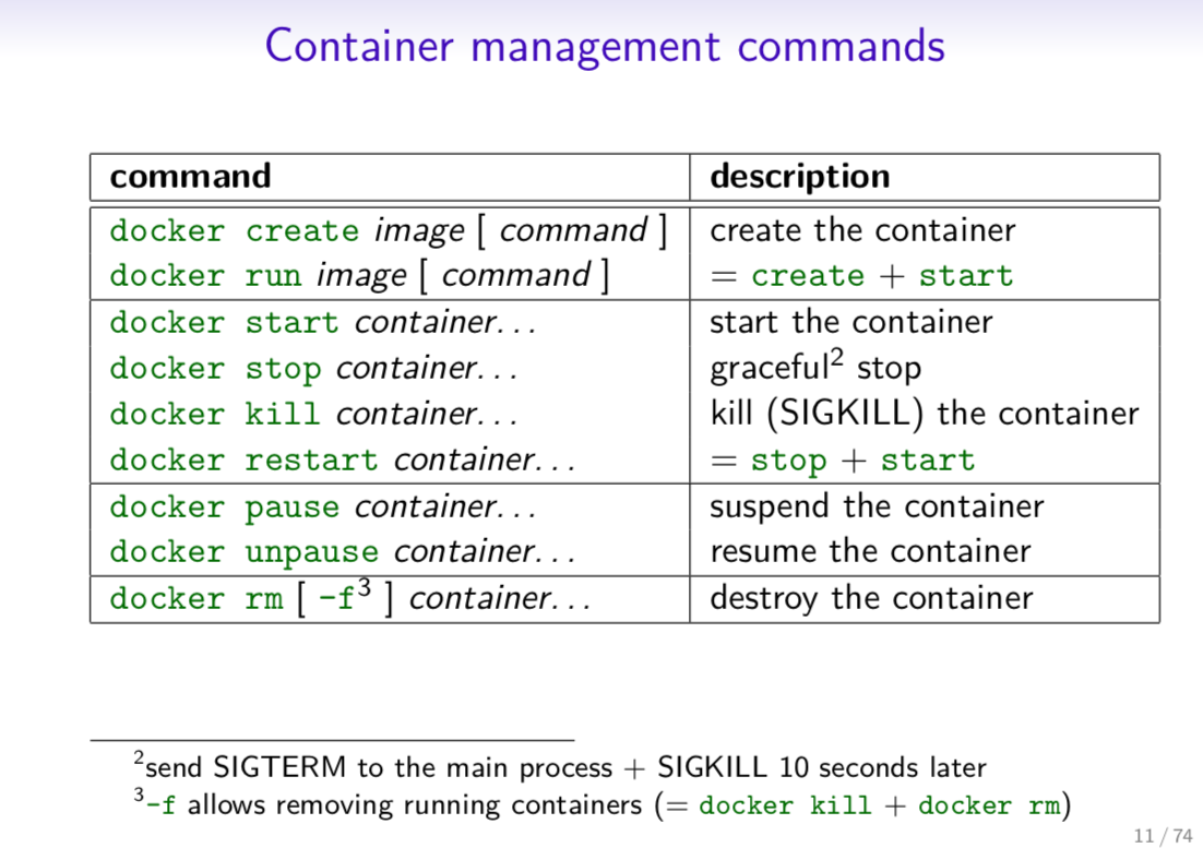 container_management