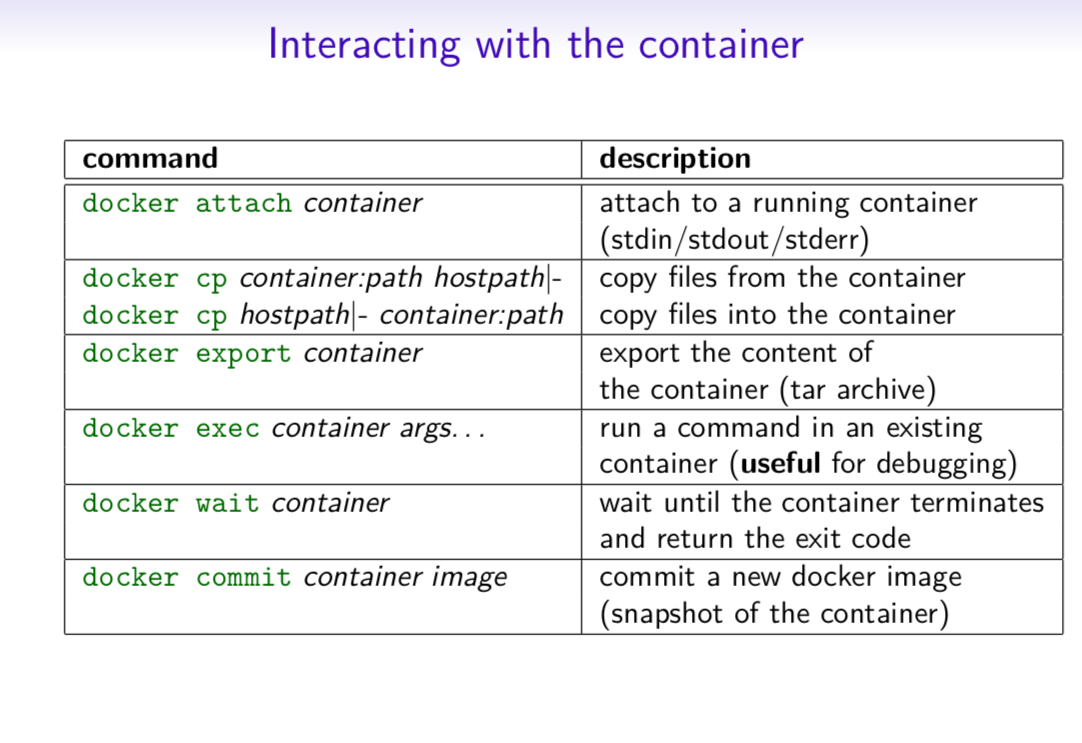 Interacting with Container1
