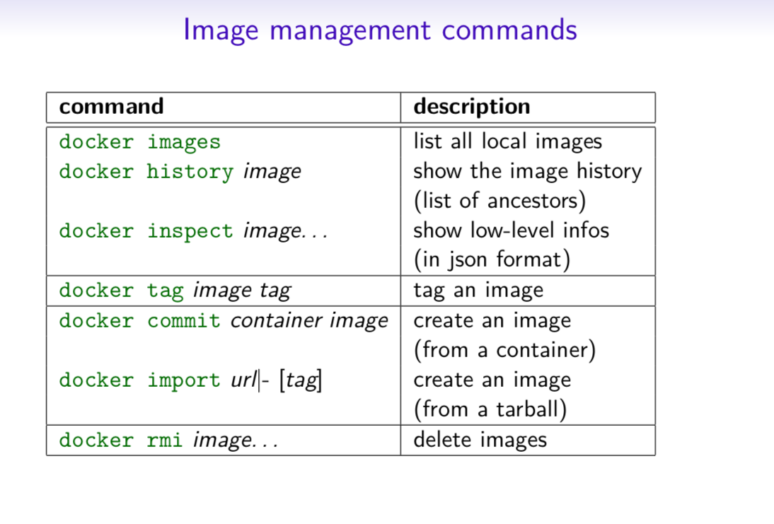image management commands