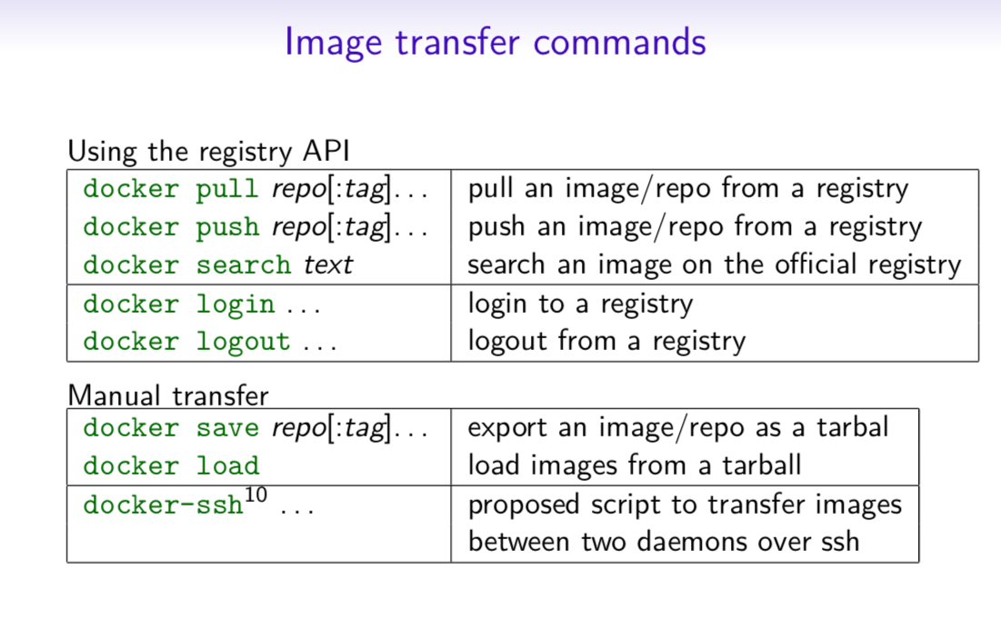 Image Transfer Comnands