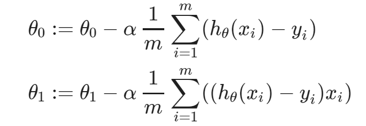 Gradient Descent Formula