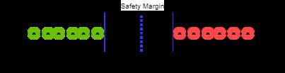 1D_SVM_Classifier