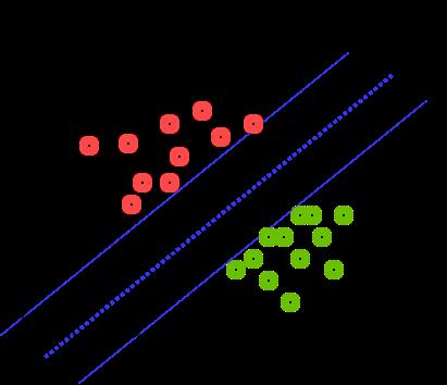 2D_SVM_Classifier
