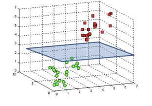 3D_SVM_Classifier