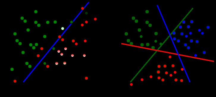 Binary_vs_Multiclass_Classification.png