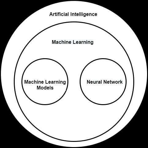 machine_learning_venn.png