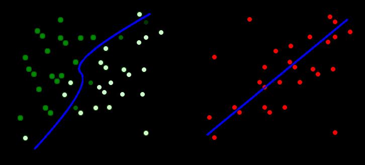 regression_vs_classification.png
