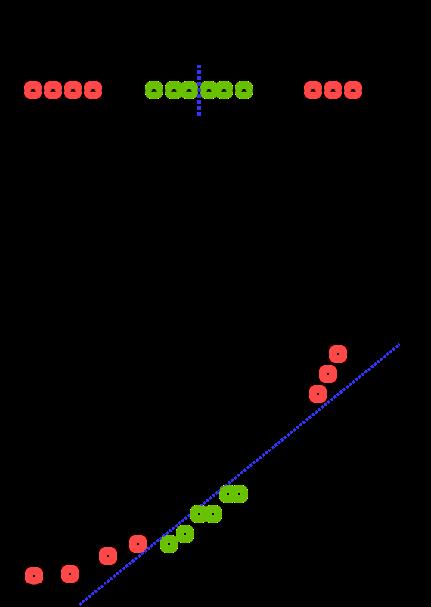 SVM_Polynomial_Kernel