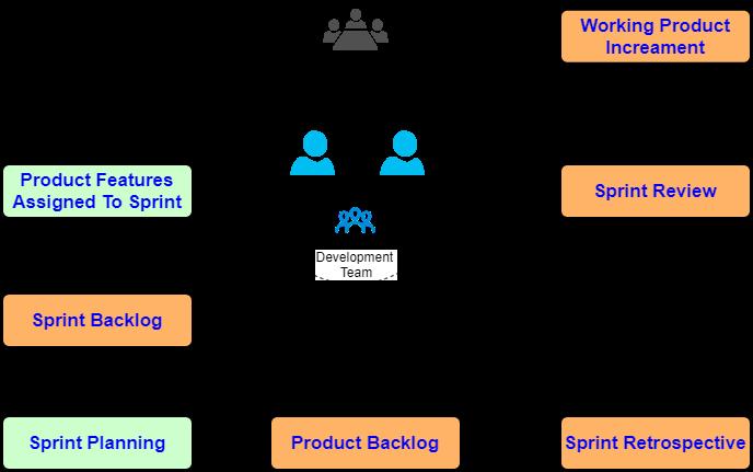 Scrum_Framework.png