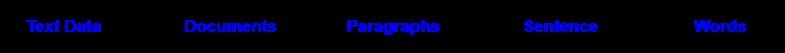 Text_Hierarchy_NLP