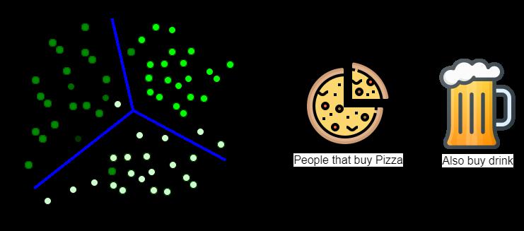 clustering_vs_association.png