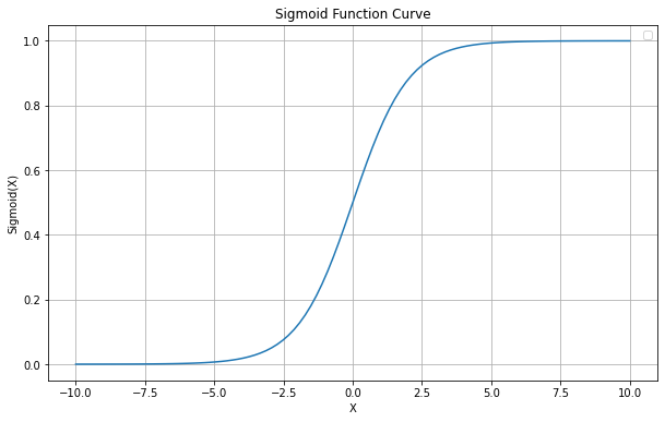 sigmoid_function_curve.png