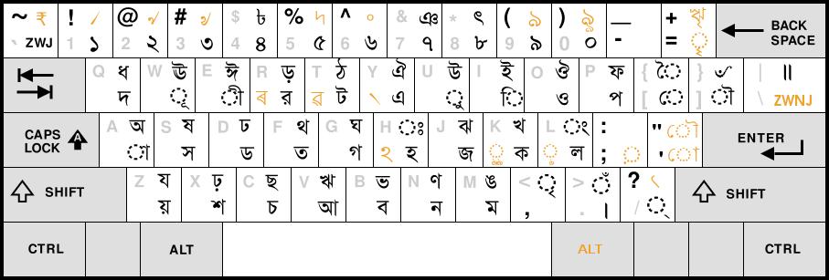 BN_Disha Keymap layout