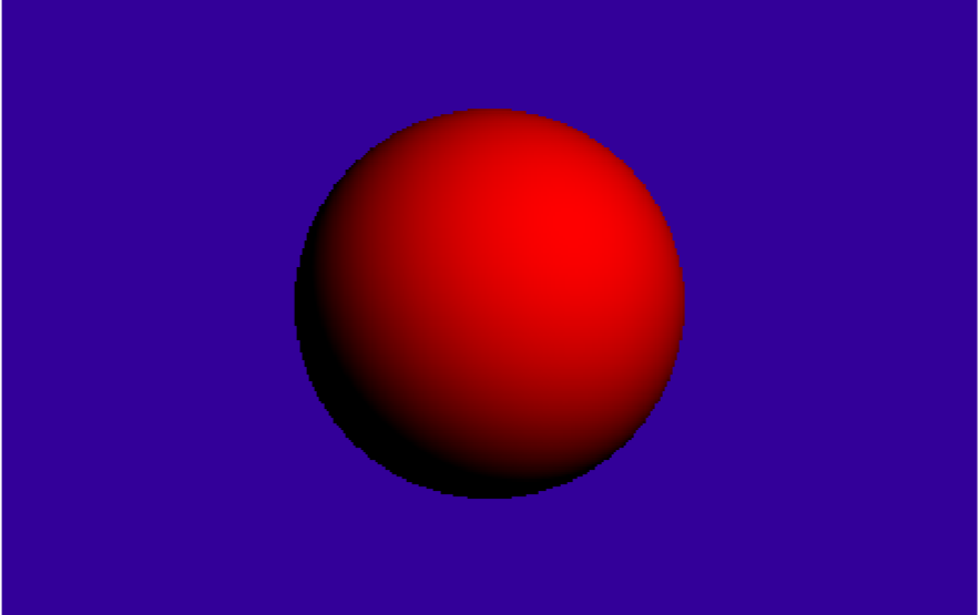 Sphere  at (0,0,0)