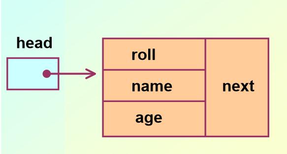 Fig: Head/First node