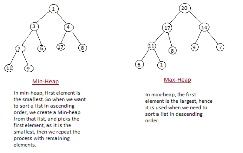 Heap Sort 2.png