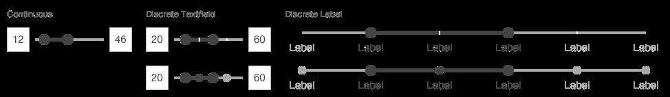 Darstellung der Komponente Slider in der Ausprägung Wertebereich