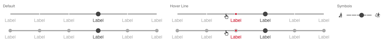 Darstellung der Komponente Slider bei dem ein einzelner Wert in einem Wertespektrum gesetzt wird