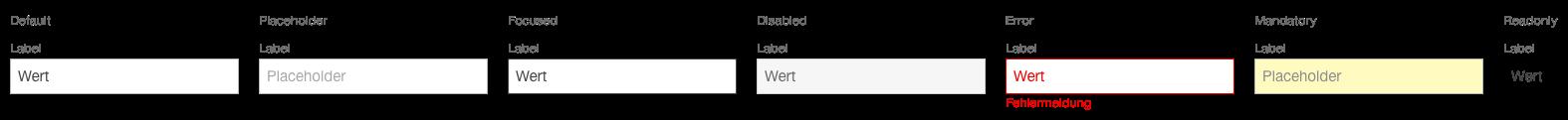 Darstellung der Komponente Textfeld in der Standard Ausprägung