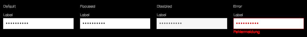 Darstellung der Komponente Textfeld zur Passworteingabe