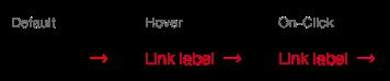 Darstellung der Komponente Link zur Anwendung nach einem Textabschnitt (Paragraph)