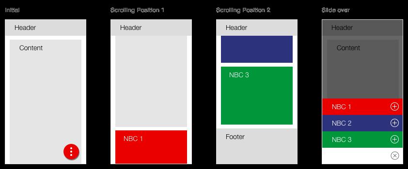 Darstellung des Verhaltens eines Next Best Click Containers auf Mobiles