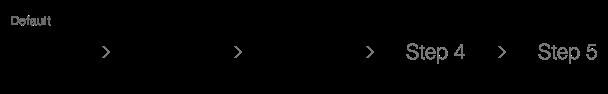 Darstellung der Komponente für Prozessschritte