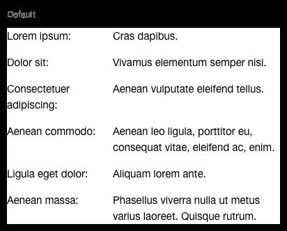 Darstellung der Komponente Tabelle als Titel-Wert Auflistung