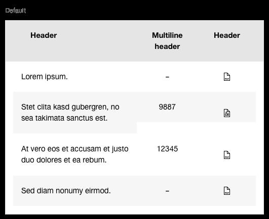 Darstellung der Komponente Tabelle als einfache Tabelle
