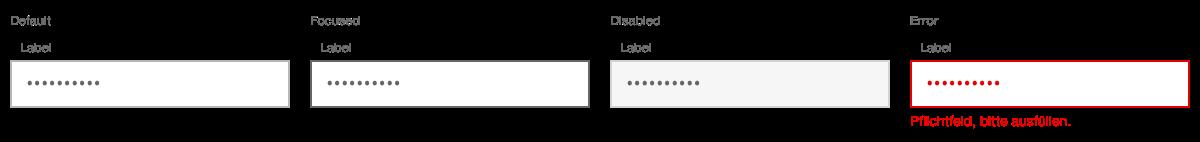 Darstellung der Komponente Eingabefeld für Passwort