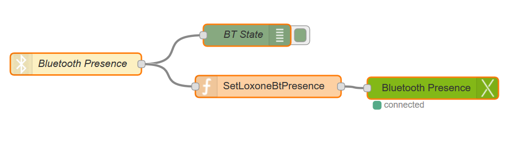 node-red-contrib-bt-presence