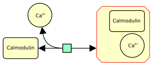 Complex example 1