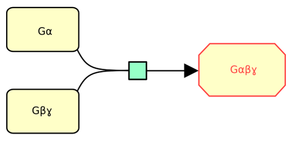 Complex example 2