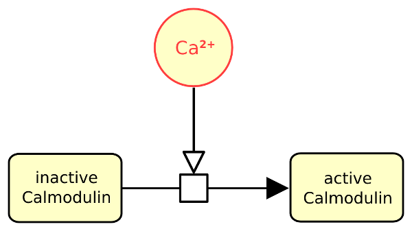 Simple chemical example real 2