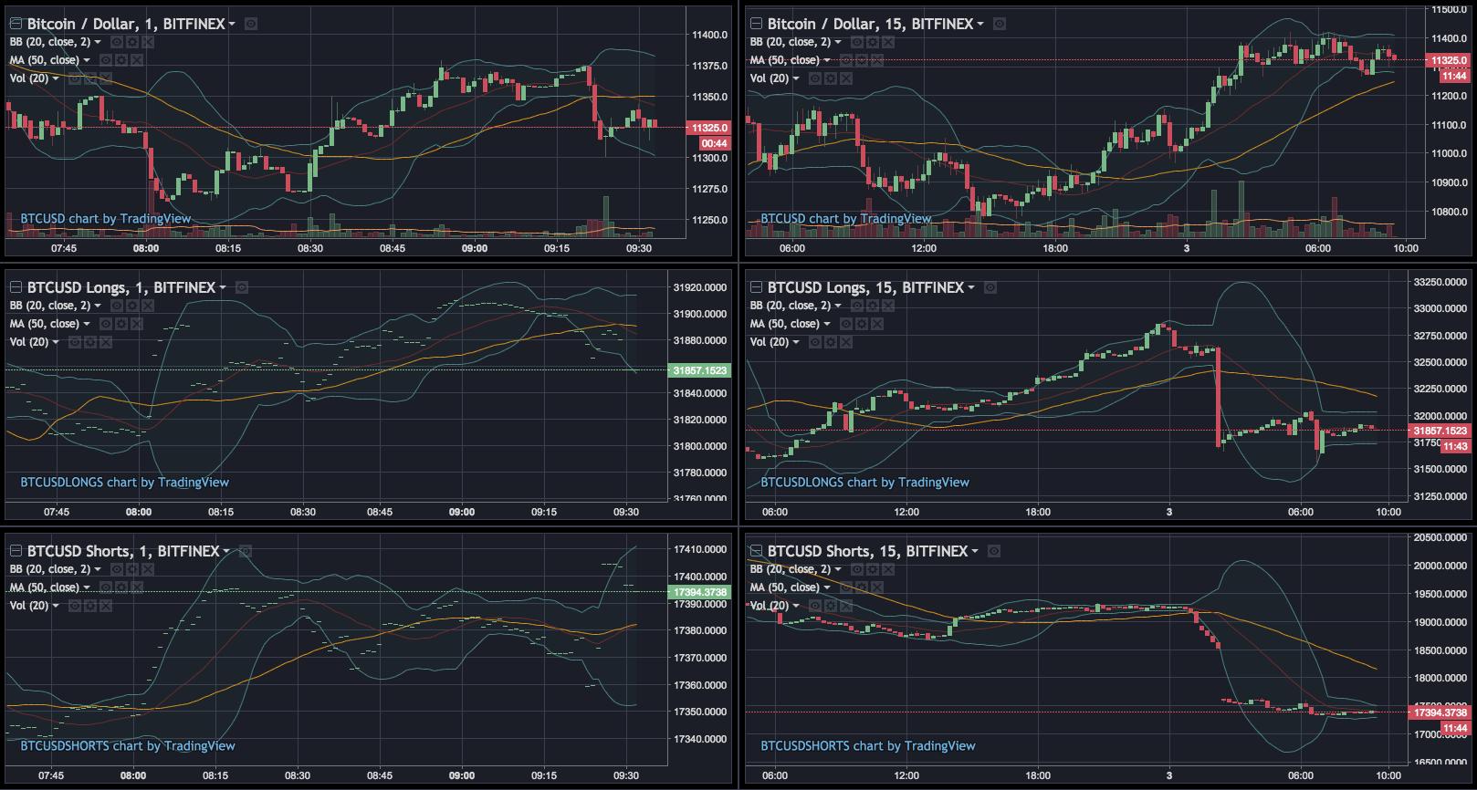 cryptocurrency rinkos sąrašas viena bitcoin kaina indijoje