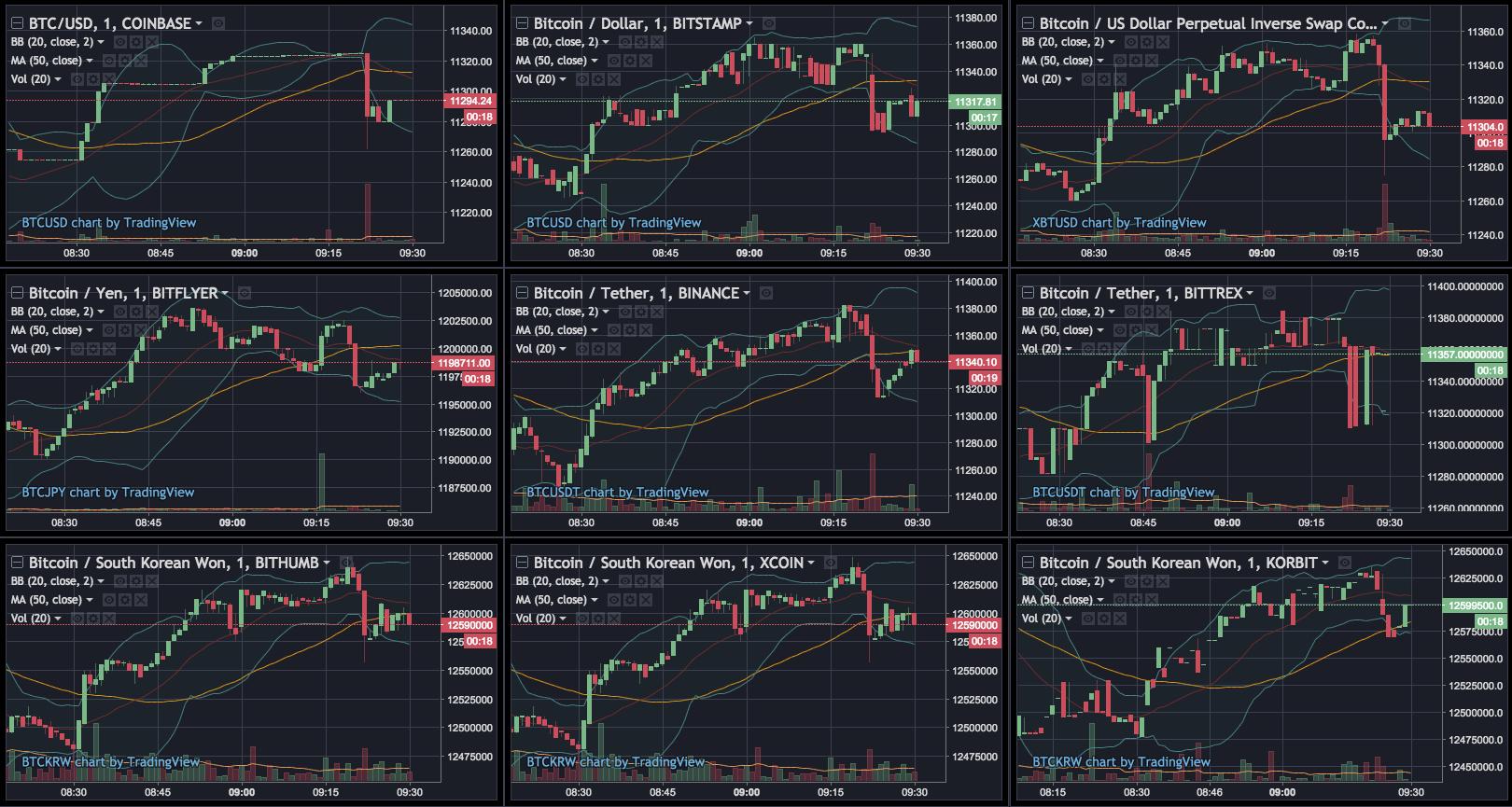 Trading System on Multicharts Tradestation USA Stock | eBay
