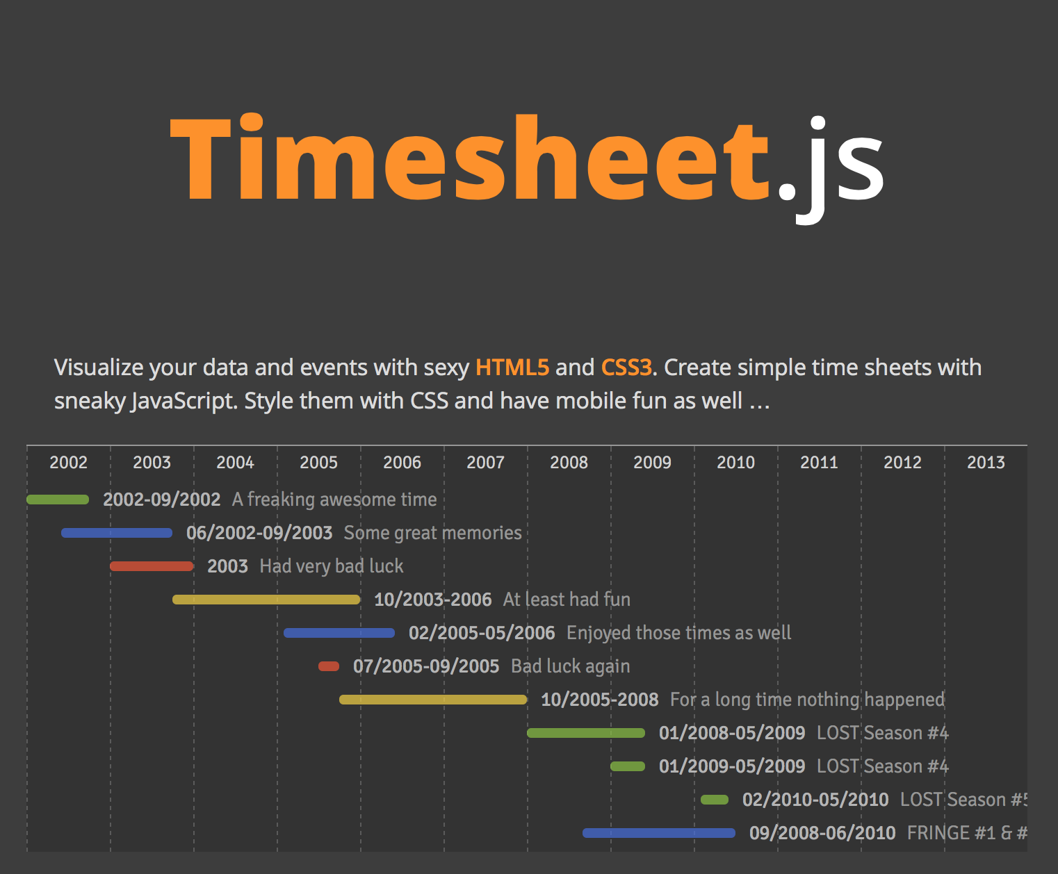 Javascript visualization libraries jster javascript catalog timesheetjs graph chart timesheet gantt nvjuhfo Choice Image