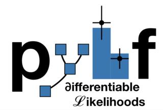 pyhf logo