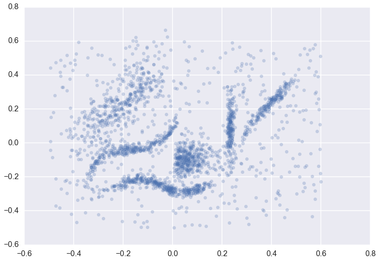images/outlier_detection_3_1.png