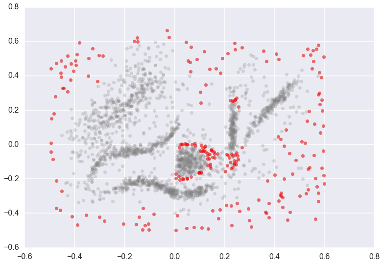 images/outlier_detection_9_1.png