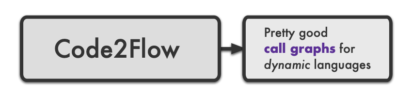 code2flow logo