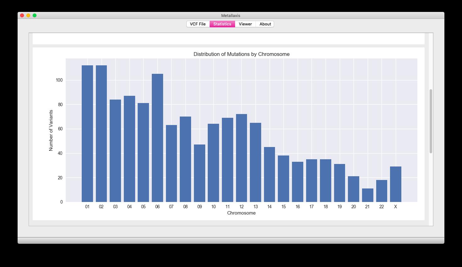 window_statistics