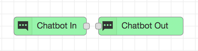 Chatbot nodes